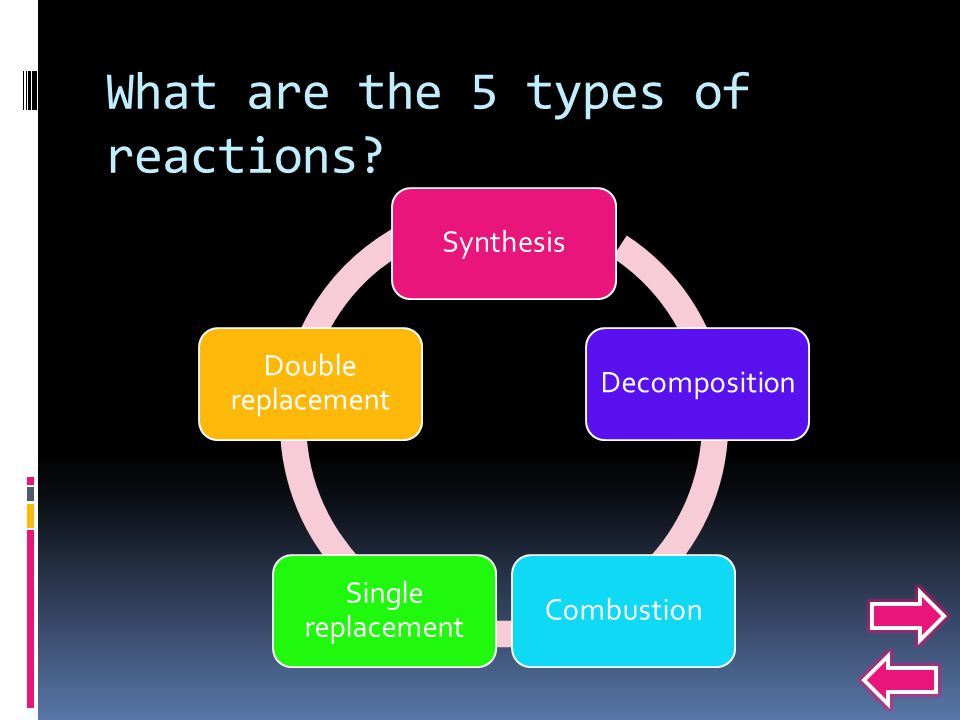 What are the 5 types of reactions