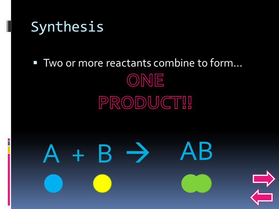 AB A + B  ONE PRODUCT!! Synthesis
