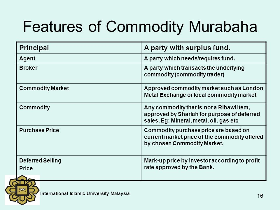 Features of Commodity Murabaha