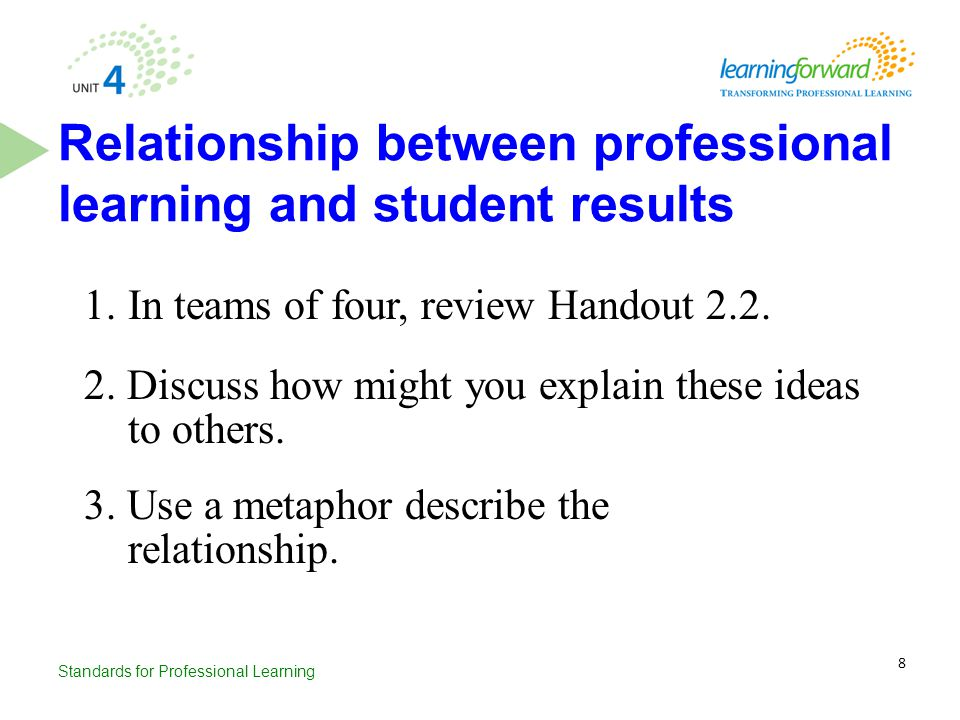 Relationship between professional learning and student results