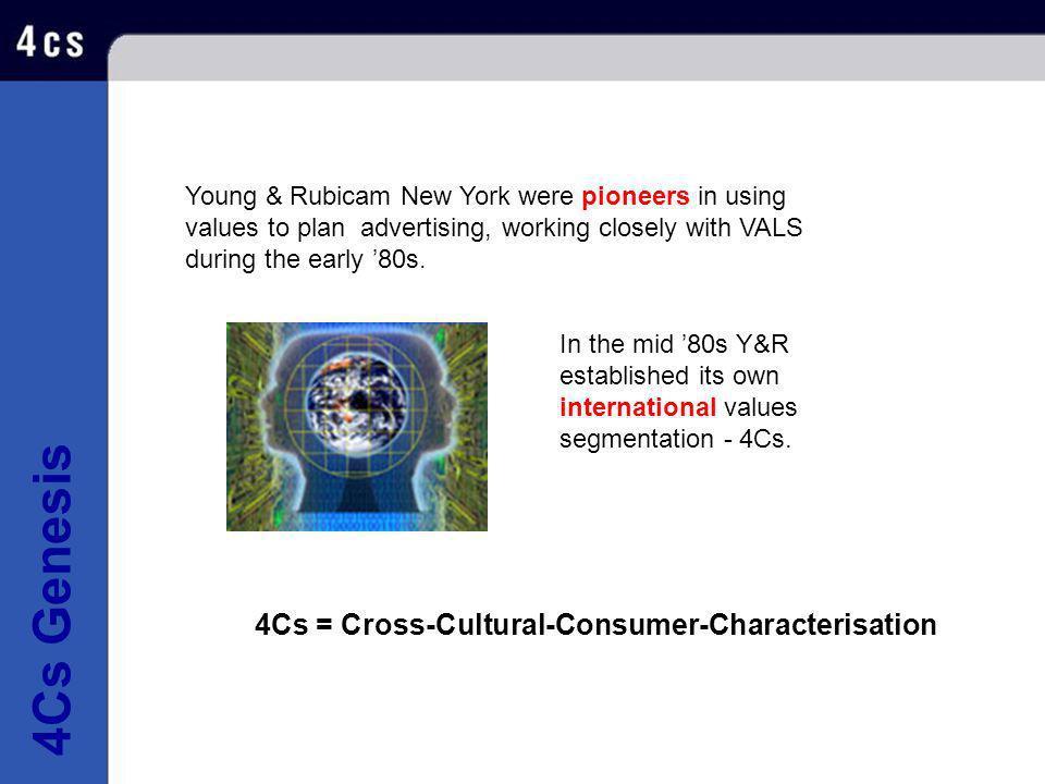 4Cs Genesis 4Cs = Cross-Cultural-Consumer-Characterisation