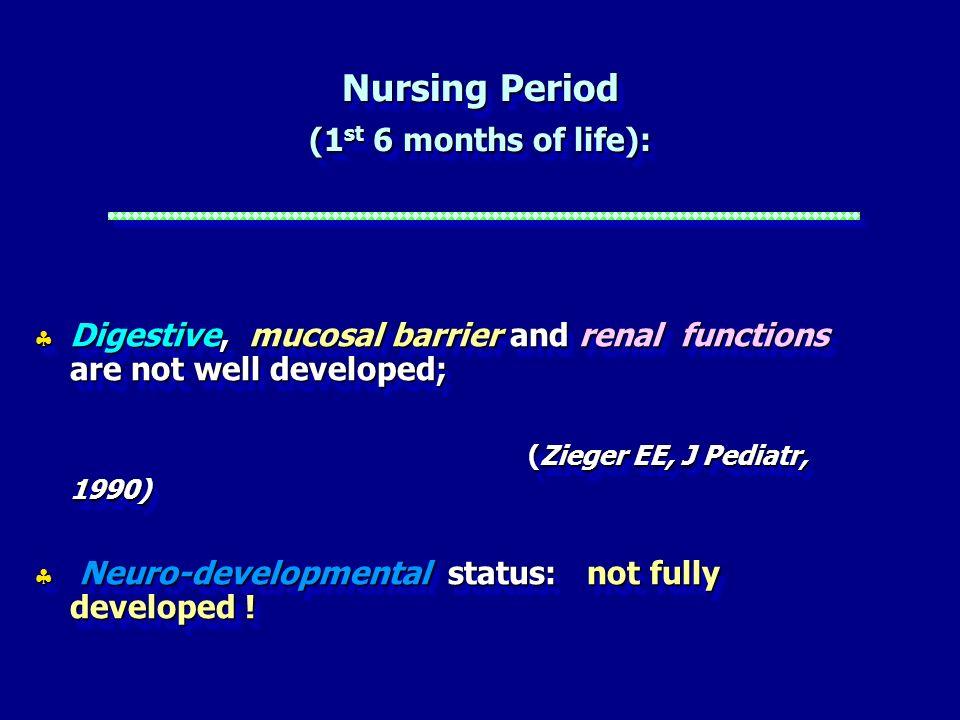 Nursing Period (1st 6 months of life):