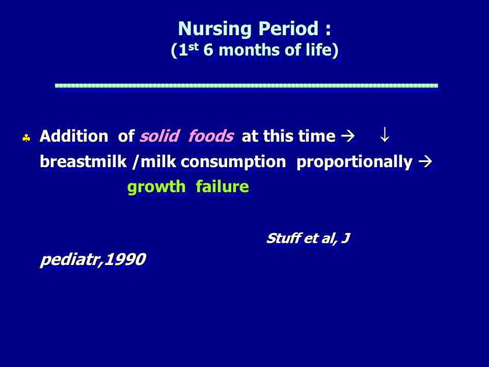 Nursing Period : (1st 6 months of life)