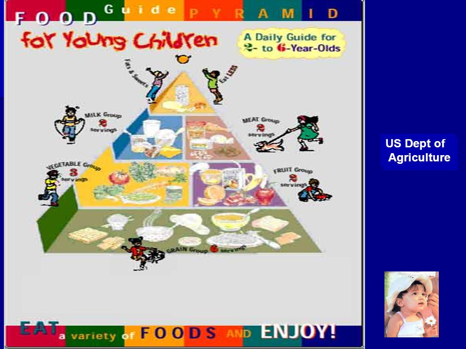 US Dept of Agriculture