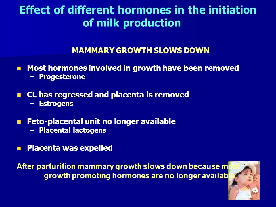 Effect of different hormones in the initiation of milk production