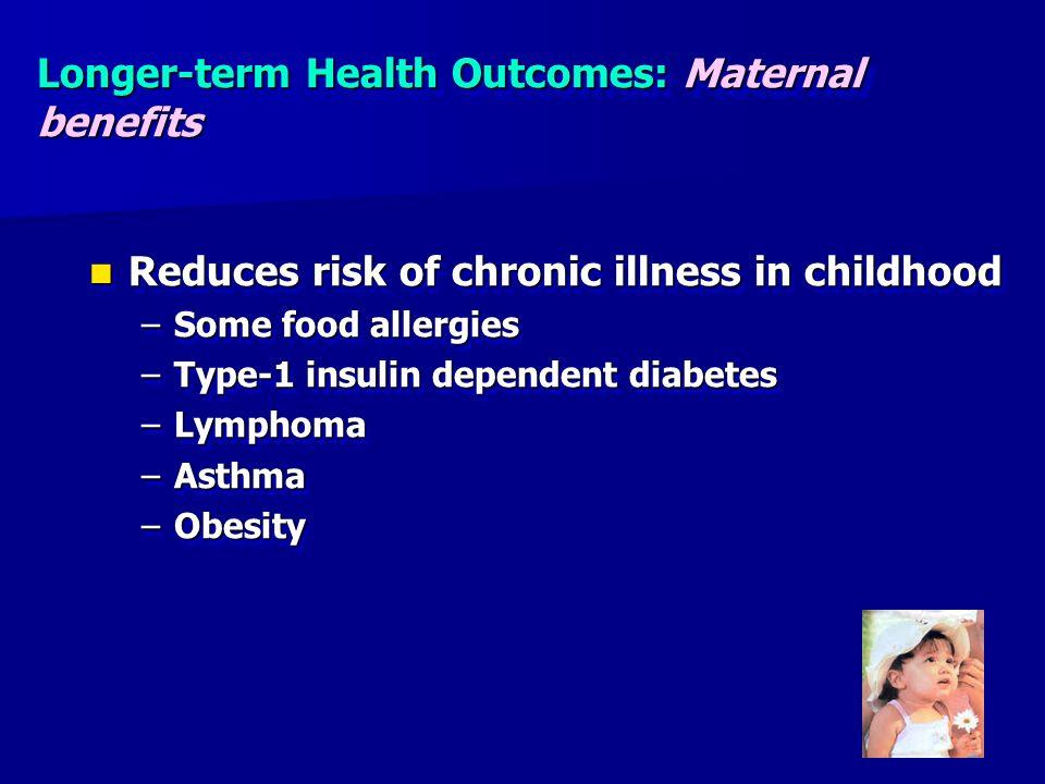 Longer-term Health Outcomes: Maternal benefits