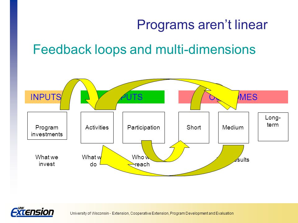 Feedback loops and multi-dimensions