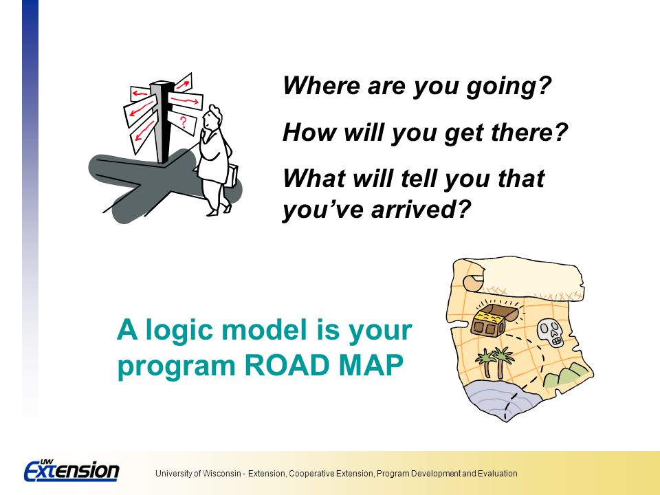 A logic model is your program ROAD MAP