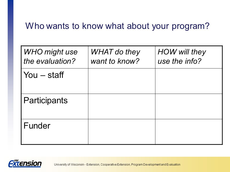 Who wants to know what about your program