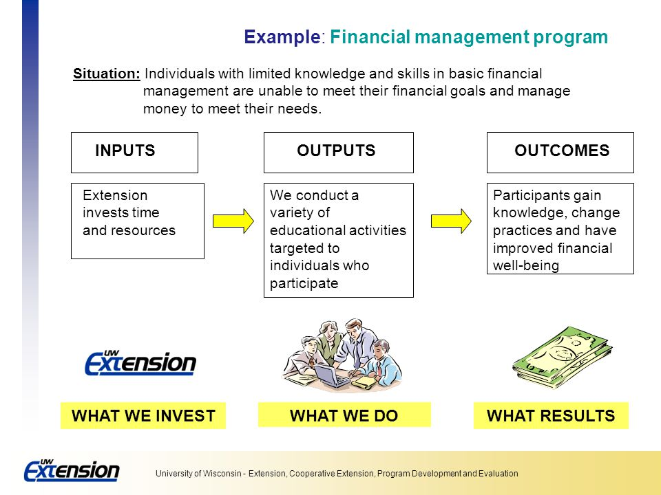 Example: Financial management program