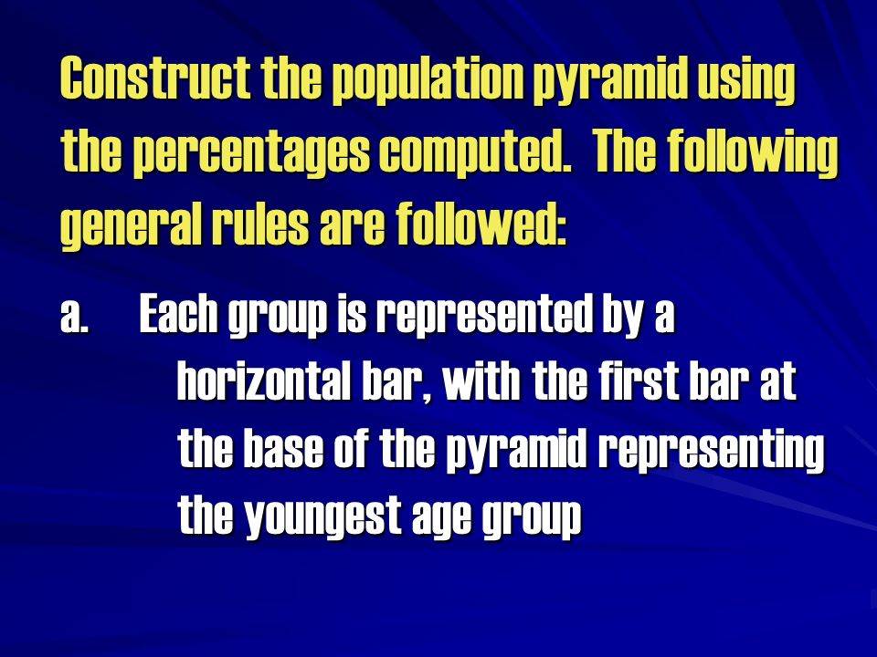 Construct the population pyramid using the percentages computed