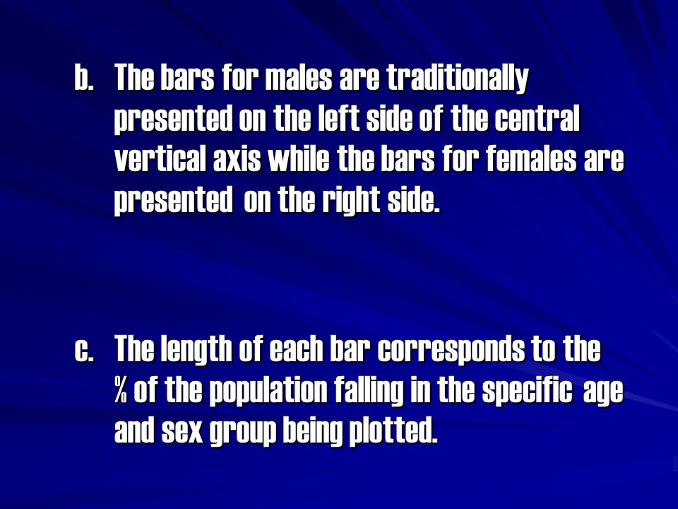 The bars for males are traditionally presented on the left side of the central vertical axis while the bars for females are presented on the right side.