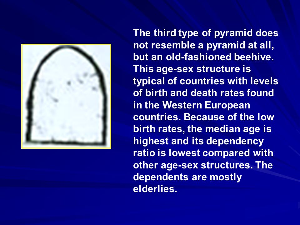 The third type of pyramid does not resemble a pyramid at all, but an old-fashioned beehive.