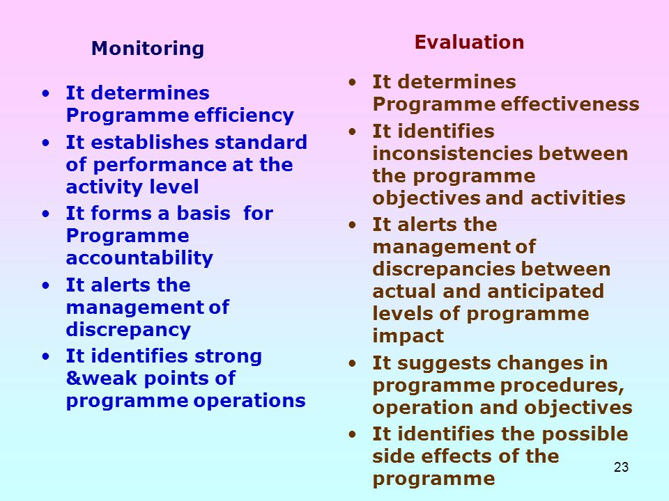 Evaluation Monitoring. It determines Programme effectiveness. It identifies inconsistencies between the programme objectives and activities.