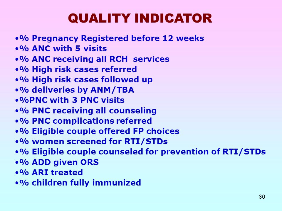 QUALITY INDICATOR % Pregnancy Registered before 12 weeks