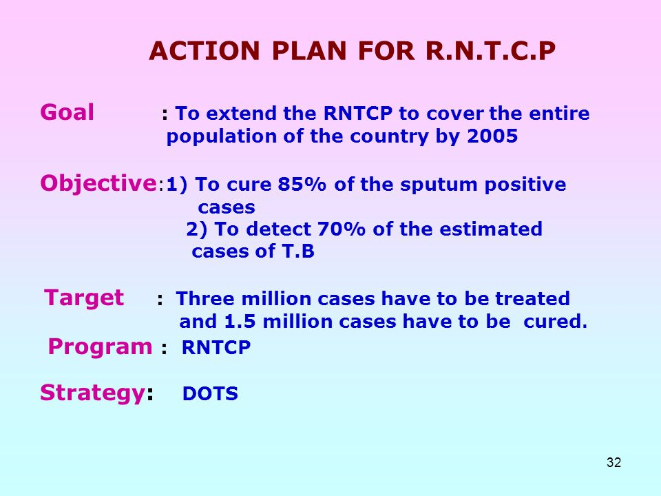 ACTION PLAN FOR R.N.T.C.P Goal : To extend the RNTCP to cover the entire. population of the country by 2005.