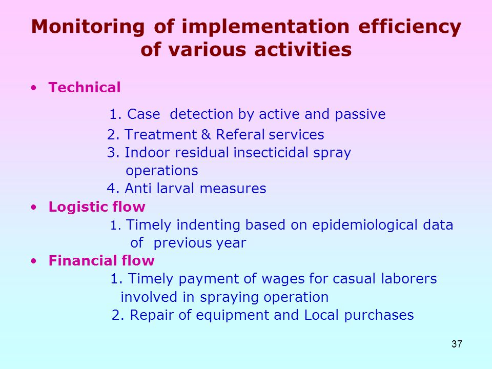 Monitoring of implementation efficiency of various activities