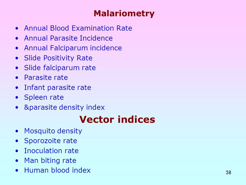 Malariometry Annual Blood Examination Rate Annual Parasite Incidence