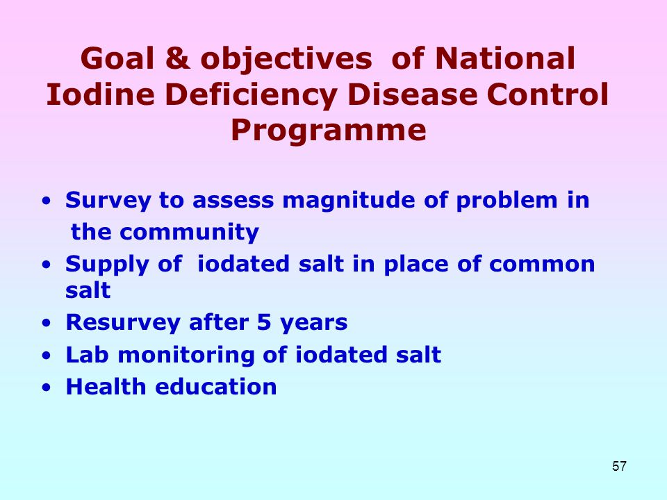 Goal & objectives of National Iodine Deficiency Disease Control Programme