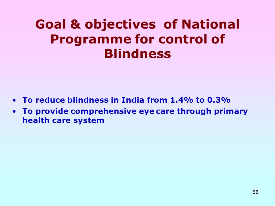 Goal & objectives of National Programme for control of Blindness