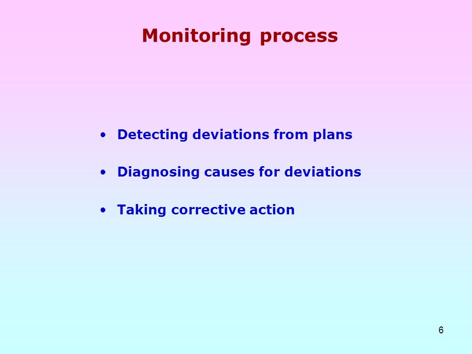 Monitoring process Detecting deviations from plans