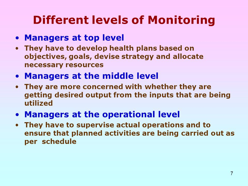 Different levels of Monitoring