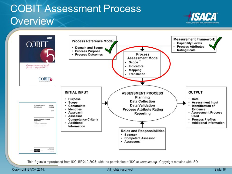 COBIT Assessment Process Overview
