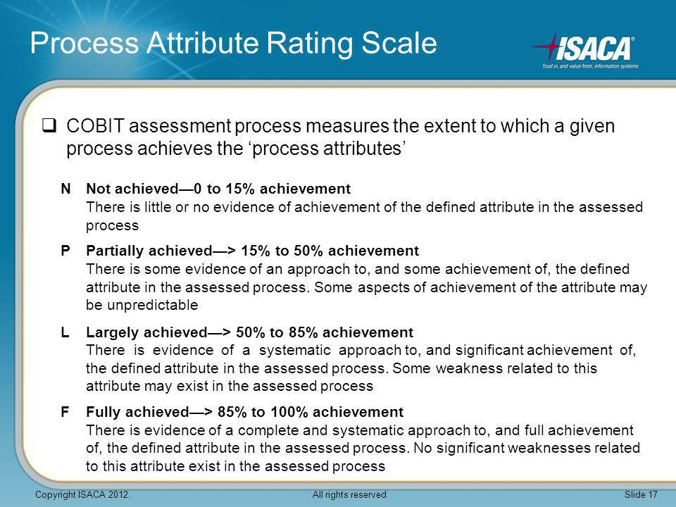 Process Attribute Rating Scale