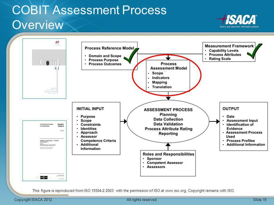 COBIT Assessment Process Overview