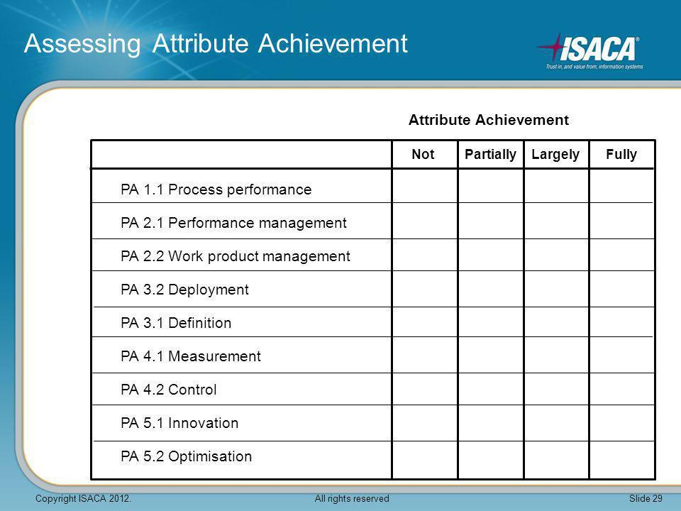 Assessing Attribute Achievement