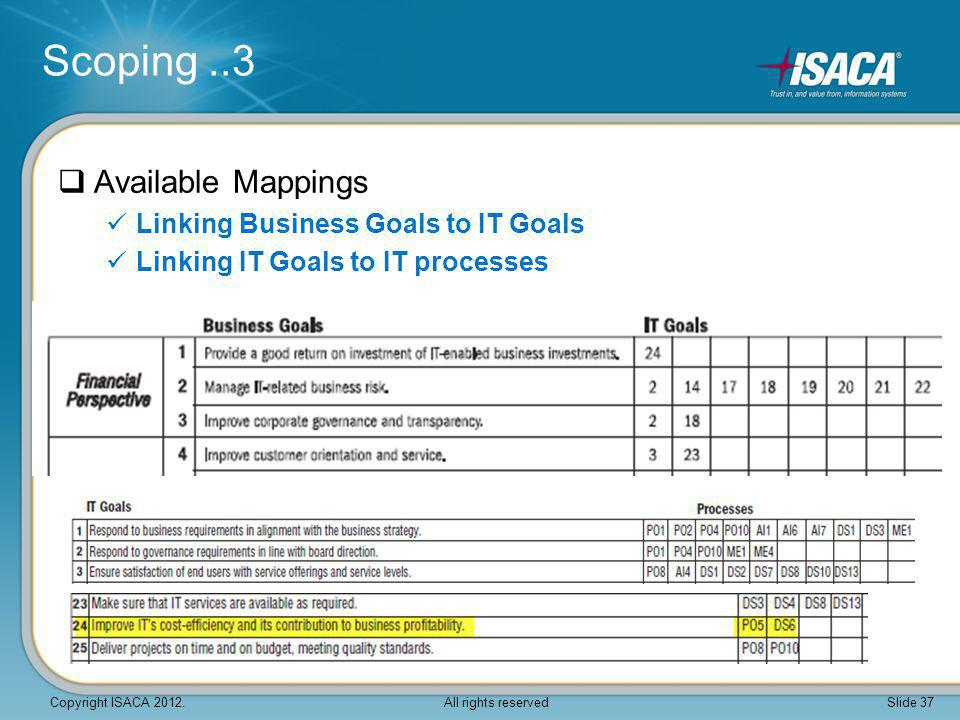 Scoping ..3 Available Mappings Linking Business Goals to IT Goals