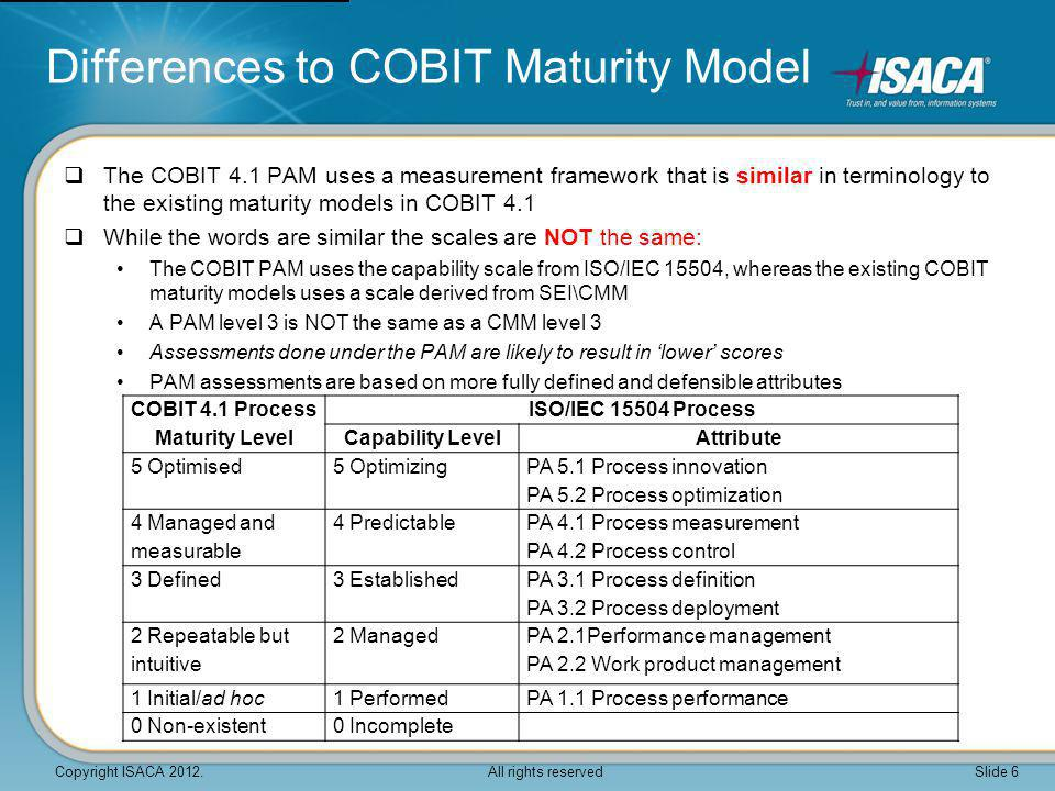 Differences to COBIT Maturity Model