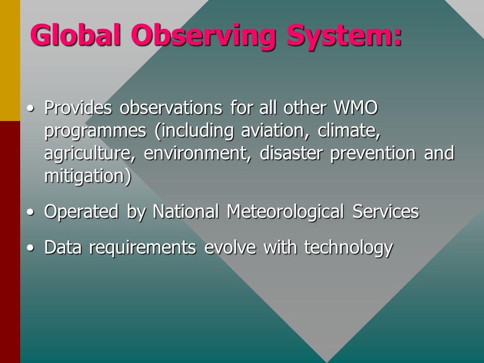 Global Observing System: