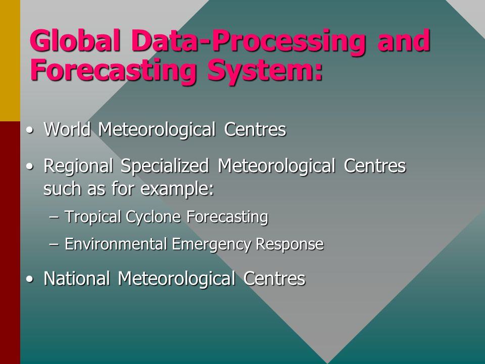 Global Data-Processing and Forecasting System: