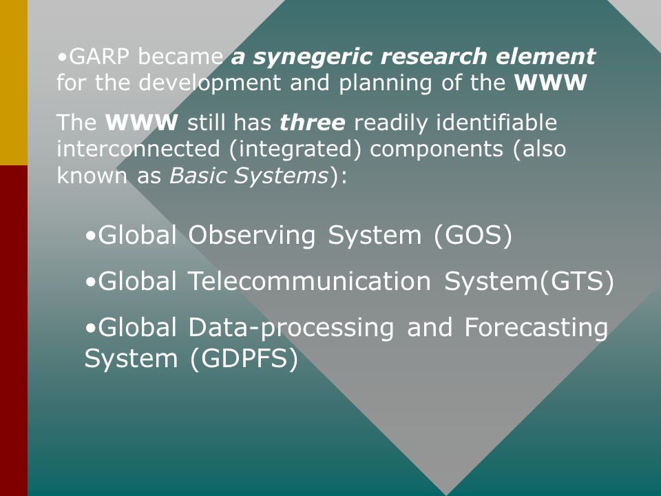 Global Observing System (GOS) Global Telecommunication System(GTS)