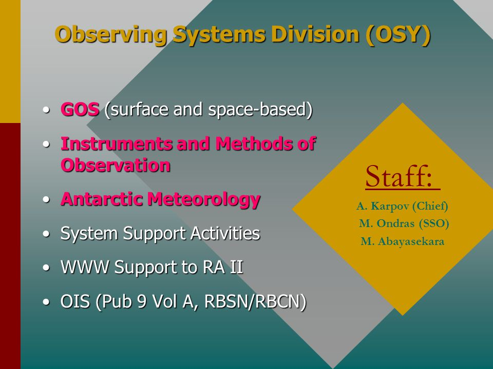Observing Systems Division (OSY)