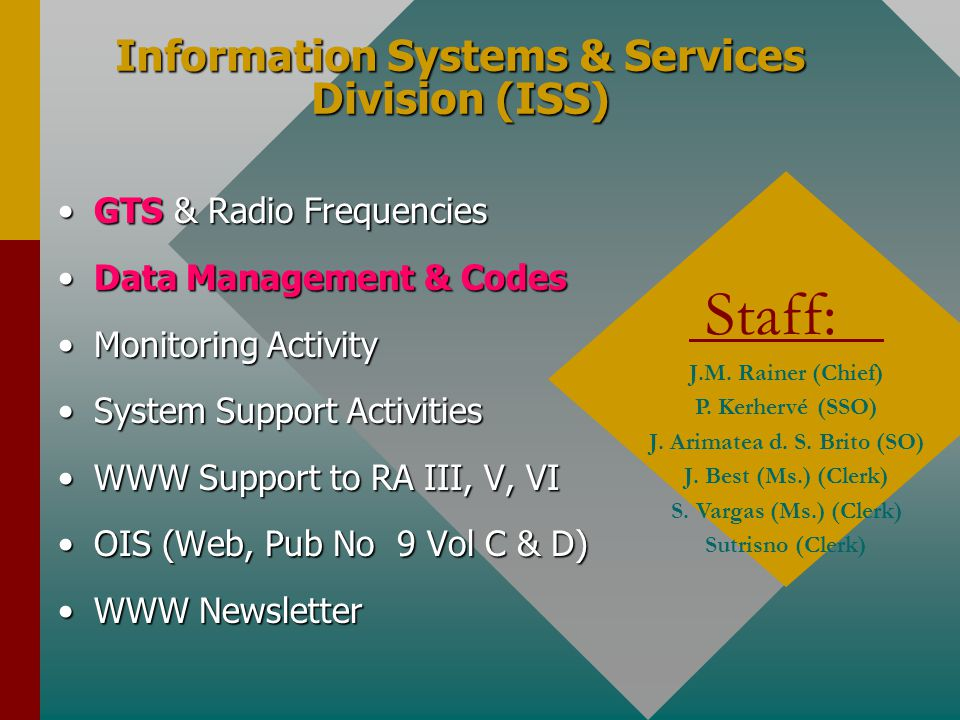 Information Systems & Services Division (ISS)