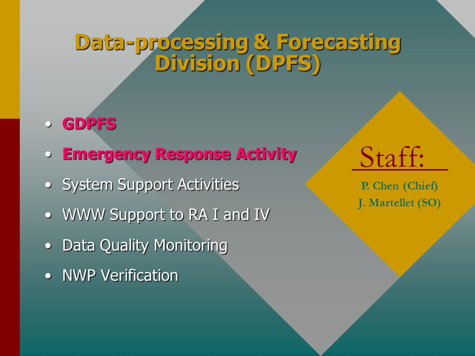 Data-processing & Forecasting Division (DPFS)