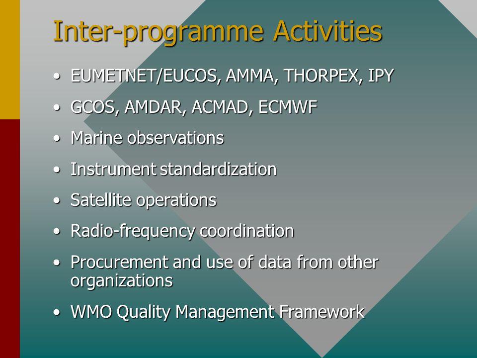 Inter-programme Activities