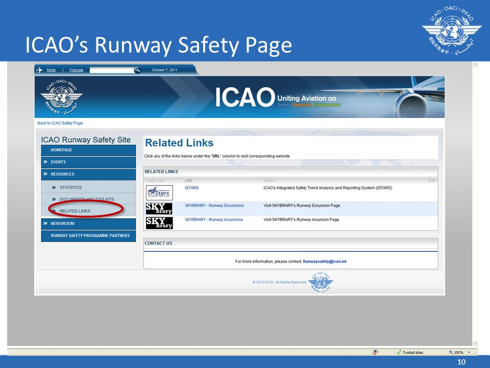ICAO's Runway Safety Page