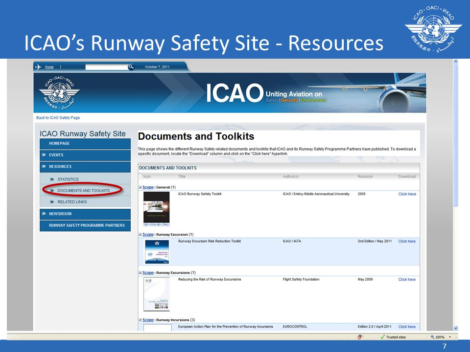 ICAO's Runway Safety Site - Resources
