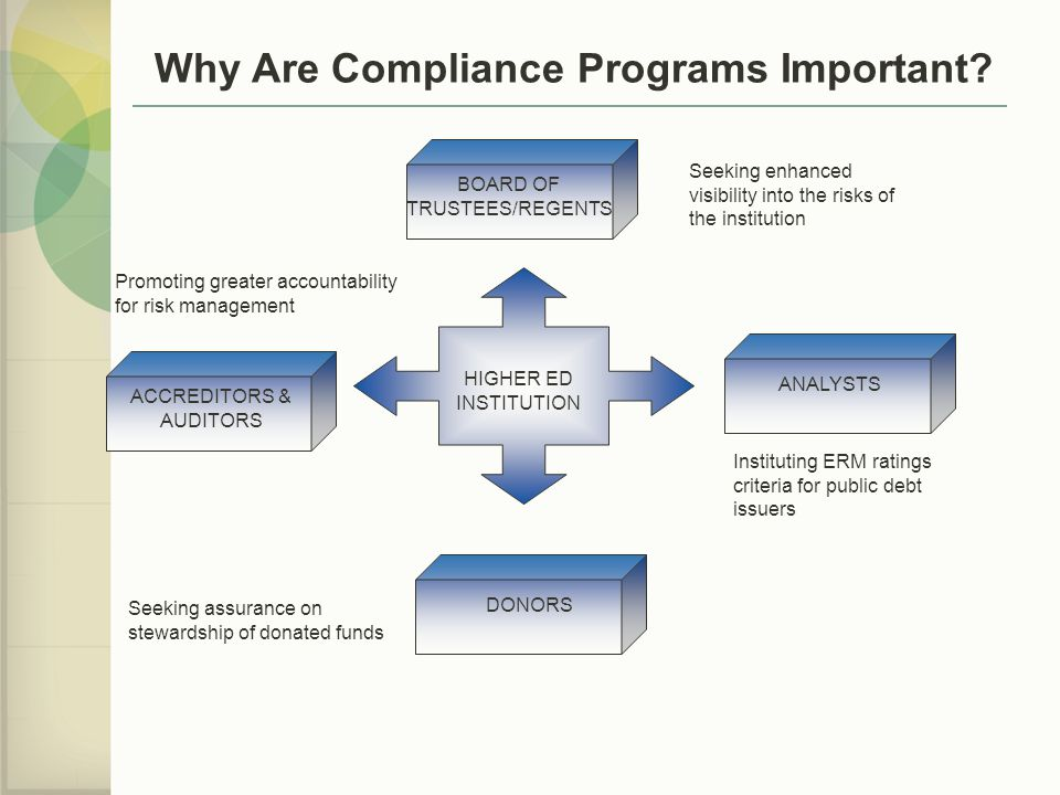 Why Are Compliance Programs Important