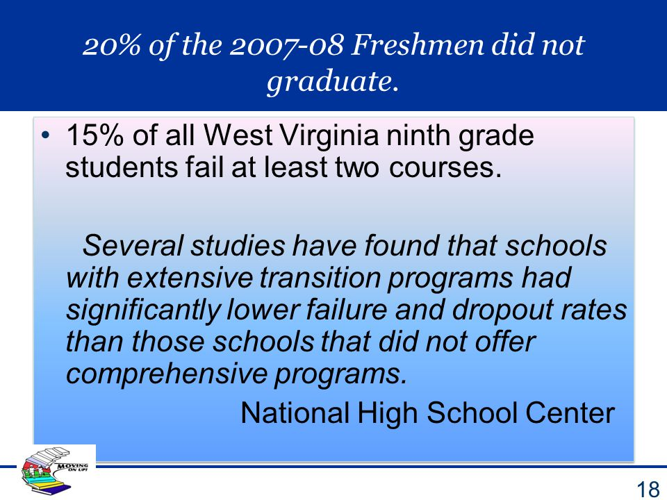 20% of the 2007-08 Freshmen did not graduate.