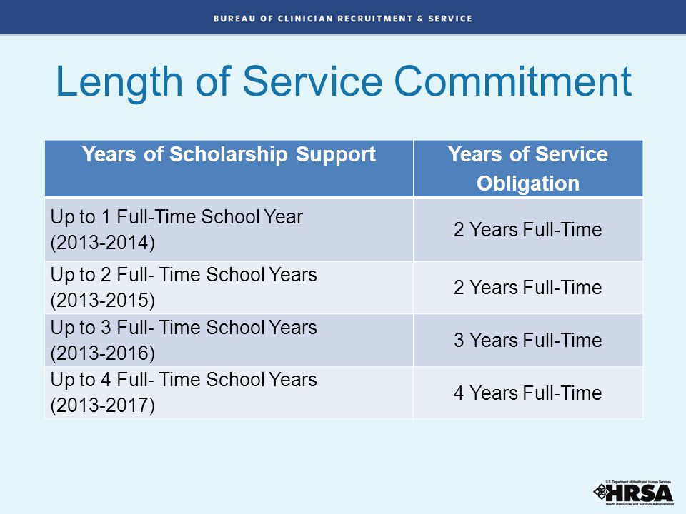 Length of Service Commitment