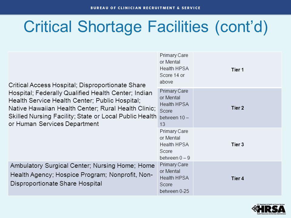 Critical Shortage Facilities (cont'd)
