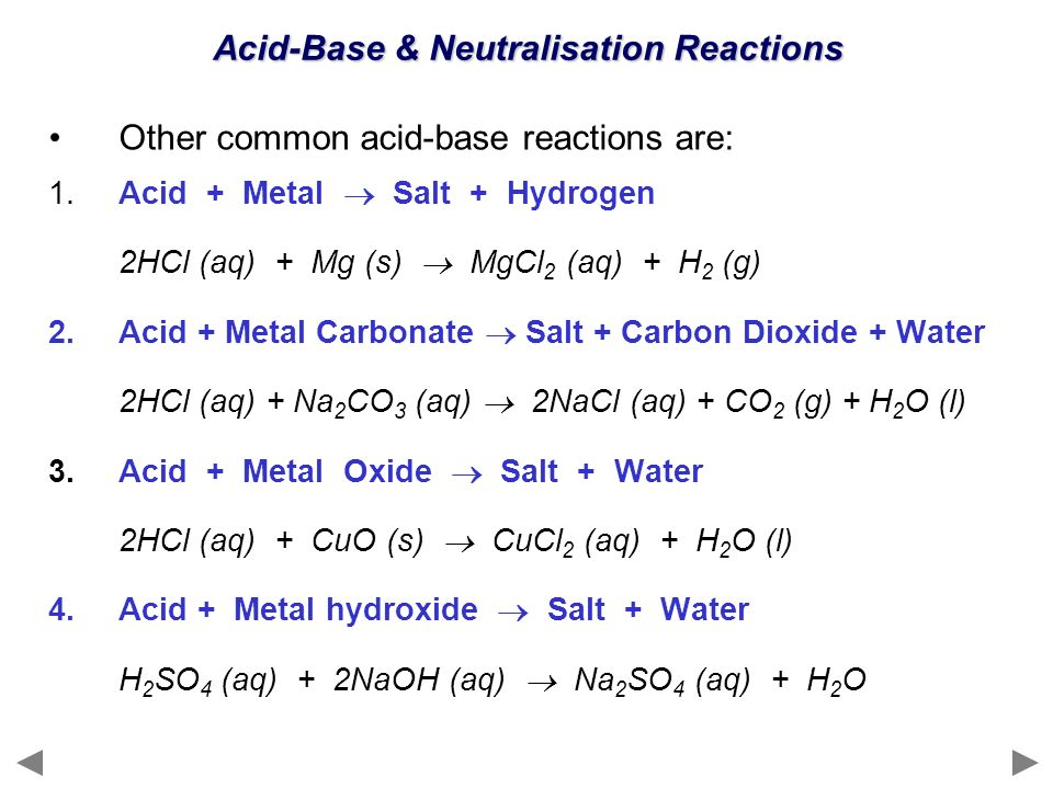 Acid-Base & Neutralisation Reactions