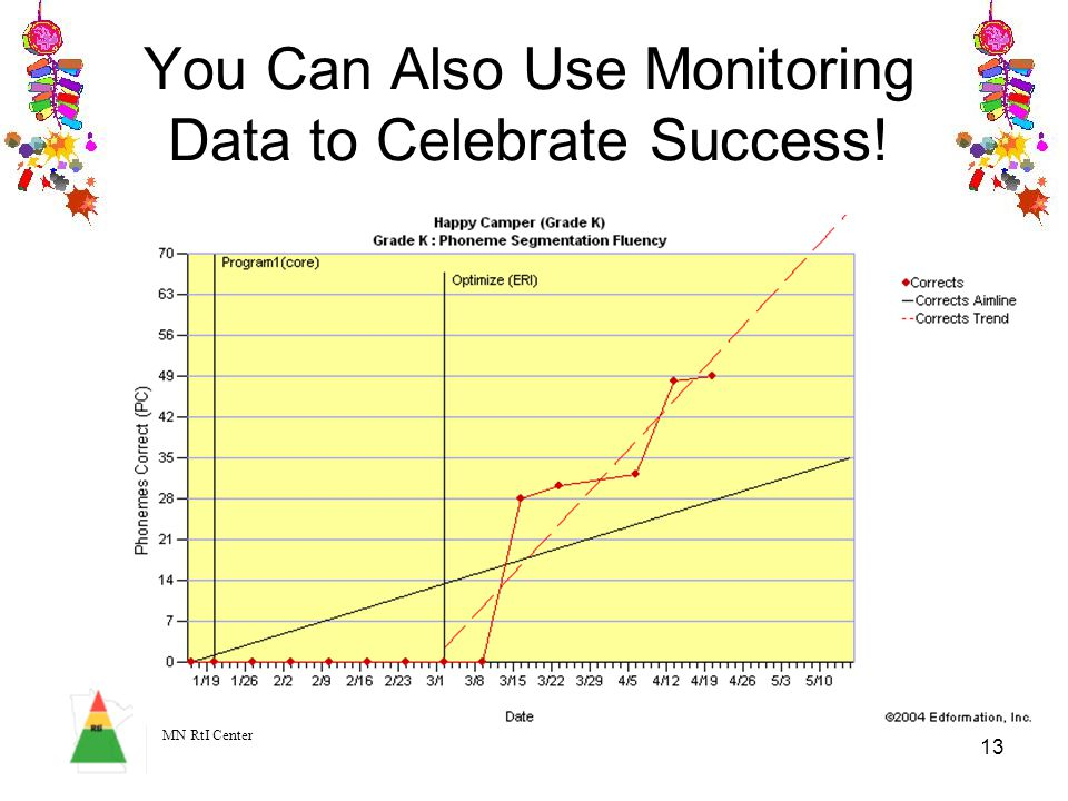 You Can Also Use Monitoring Data to Celebrate Success!