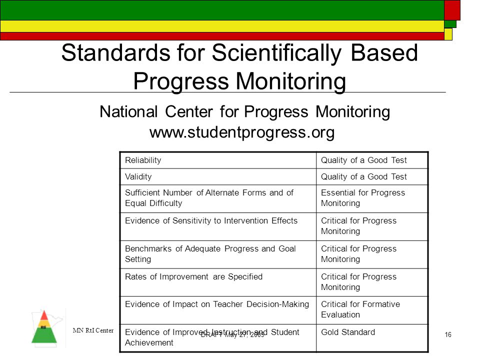 Standards for Scientifically Based Progress Monitoring