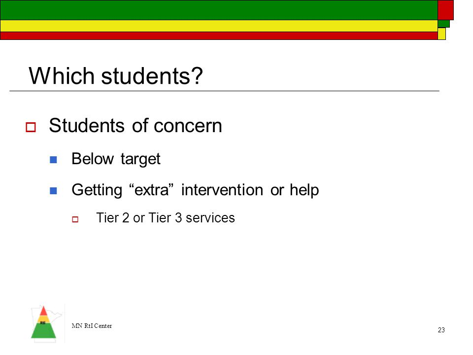 Which students Students of concern Below target