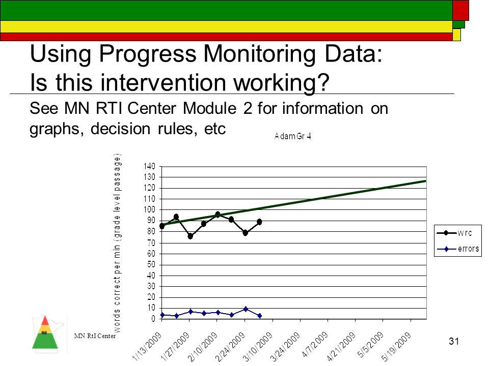 Using Progress Monitoring Data: Is this intervention working